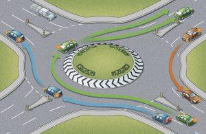 use-roundabout-correctly